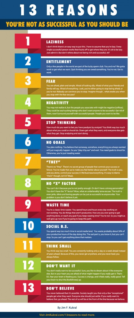successful-thinking-not-failing-infographic-432x1024