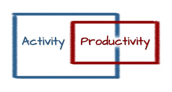productivity_activity
