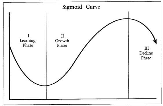 sigmoid-pic
