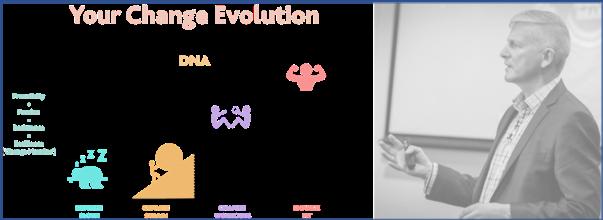 change evolution plus terry